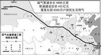 西气东输规划图