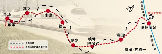 金丽温铁路
