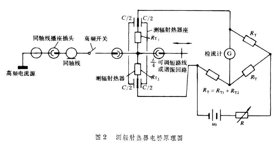 测交流电流时,将被测电流信号从左端送入,记下指示器值;再以直流输入