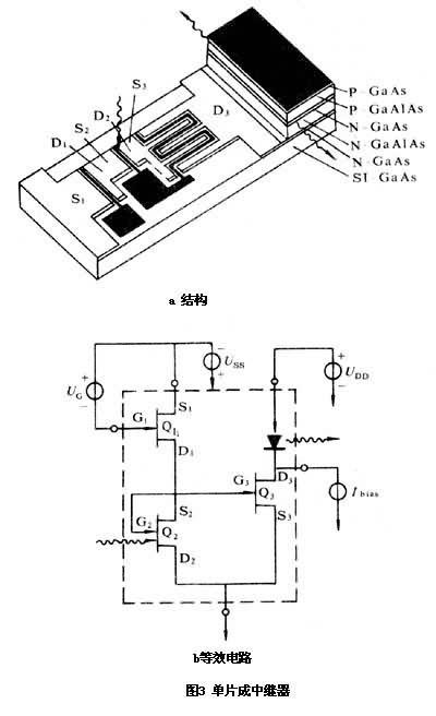光电二极管(见半导体光电二极管)和 fet的集成接收器及其等效电路