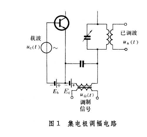 集电极调幅是高电平调幅