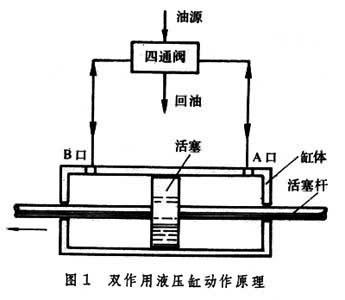 高压电路基本元件