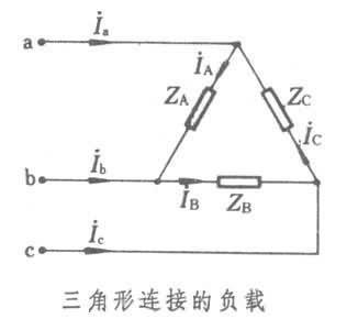 三角形连接