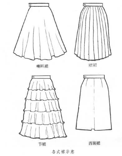 a字裙手绘效果图