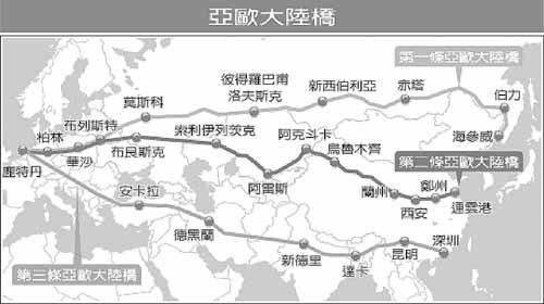 西安一乌鲁木齐火车路线图