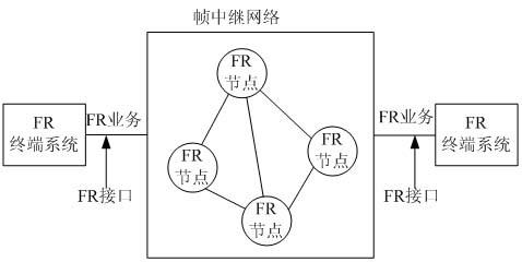 分组交换技术_360百科