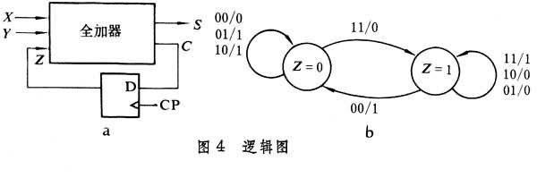 电路 电路图 电子 原理图 600_199