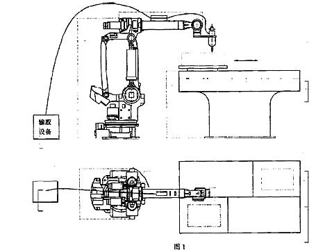 基于轨迹规划的水下机械手电液控制系统研究