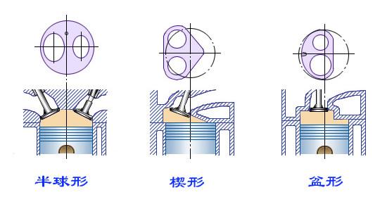 307汽车油箱结构图