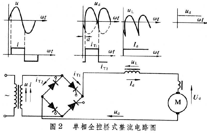 全控桥和半控桥是桥式整流器的两大类