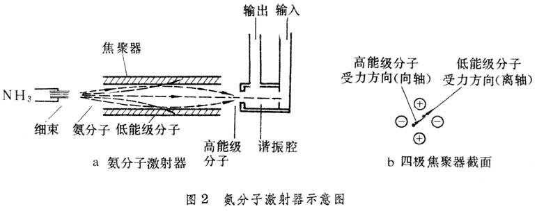 电路 电路图 电子 原理图 771_304