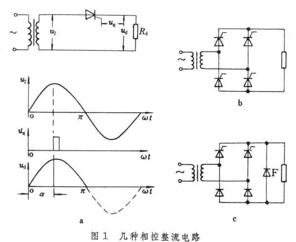 图1b为单相桥式可控整流电路